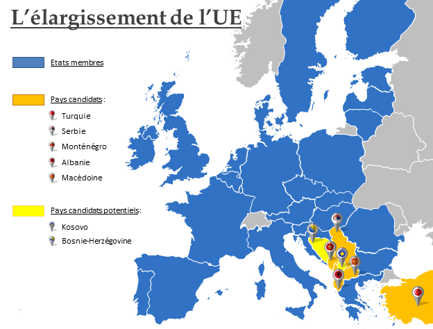 Why is the EU enlargement stuck ?