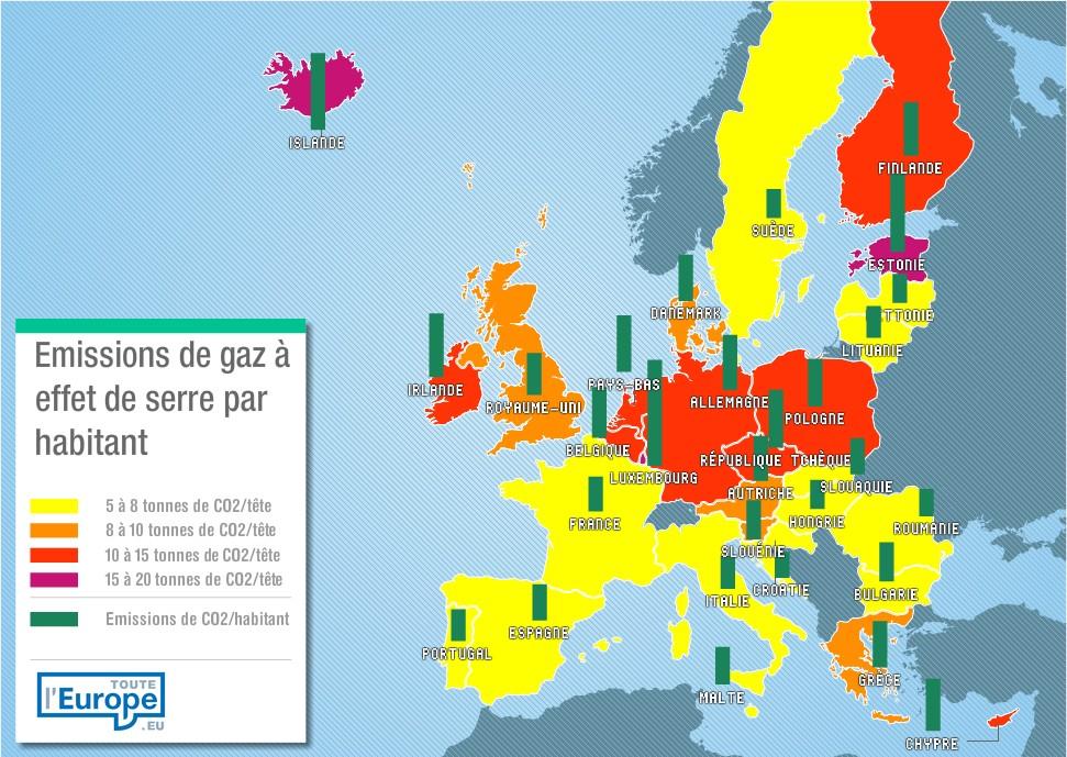 """Un """"corridor"""" de prix en Europe pour le carbone ?"""